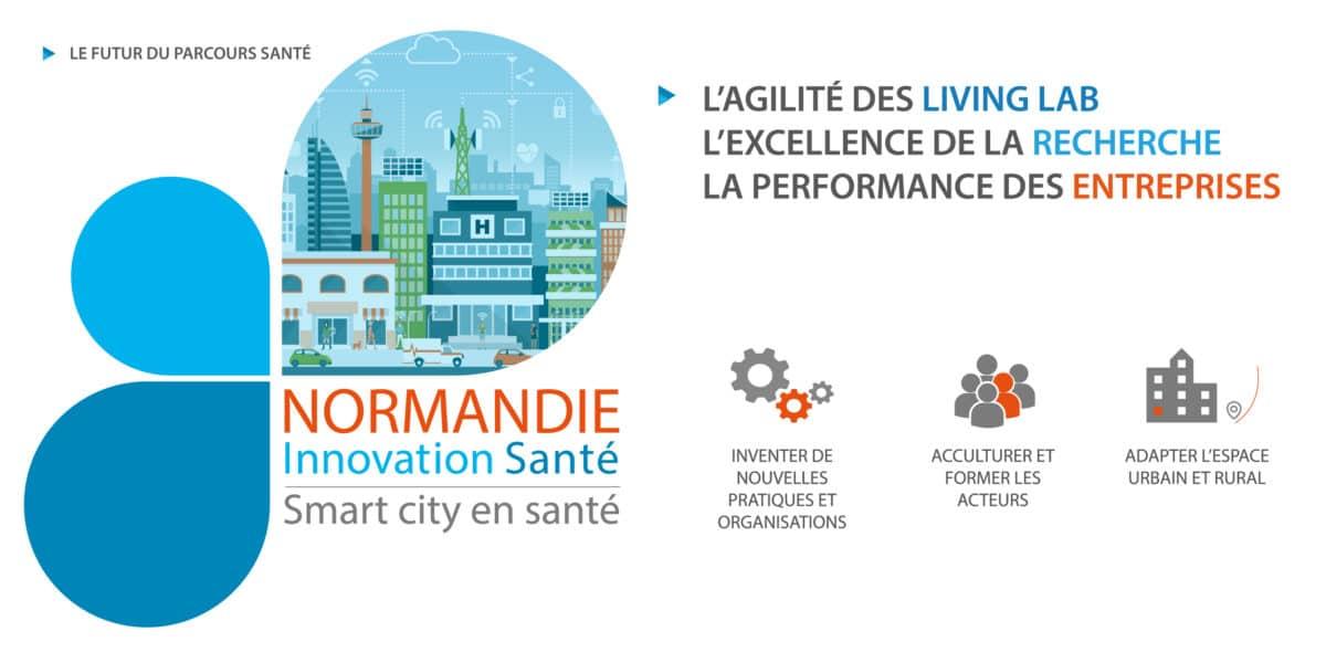 Normandie innovation santé caen